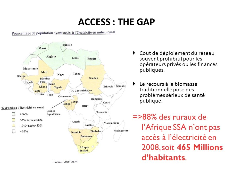 RATE OF ELECTRIFICATION Consommation annuelle de 135 kwh/hab en Afrique SSA hors Afrique du sud Taux moyen délectrification : 40% Taux moyen délectrification rurale : 12% Croissance annuelle de la demande :10% Capacité totale installée : 114 GW (idem France) Afrique SSA : 71 GW dont 41 GW en Afrique du sud Vieillissement des capacités de production Coupures 56 j/an Croissance annuelle des capacités de production : 3% Source : banque mondiale Situation très contrastée entre les pays dAfrique SSA