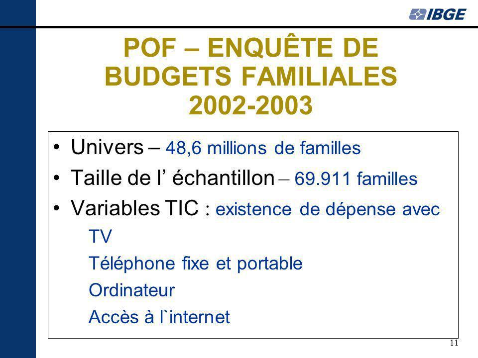 11 POF – ENQUÊTE DE BUDGETS FAMILIALES 2002-2003 Univers – 48,6 millions de familles Taille de l échantillon – 69.911 familles Variables TIC : existence de dépense avec TV Téléphone fixe et portable Ordinateur Accès à l`internet