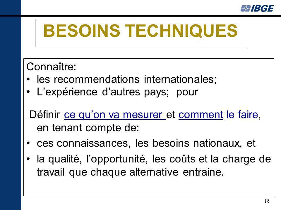 18 BESOINS TECHNIQUES Connaître: les recommendations internationales; Lexpérience dautres pays; pour Définir ce quon va mesurer et comment le faire, e