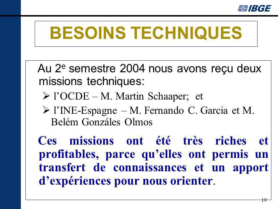 19 BESOINS TECHNIQUES Au 2 e semestre 2004 nous avons reçu deux missions techniques: lOCDE – M. Martin Schaaper; et lINE-Espagne – M. Fernando C. Garc