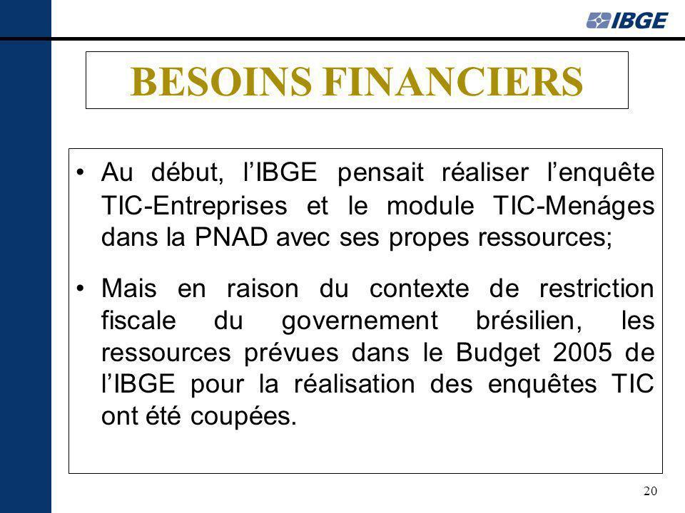 20 BESOINS FINANCIERS Au début, lIBGE pensait réaliser lenquête TIC-Entreprises et le module TIC-Menáges dans la PNAD avec ses propes ressources; Mais