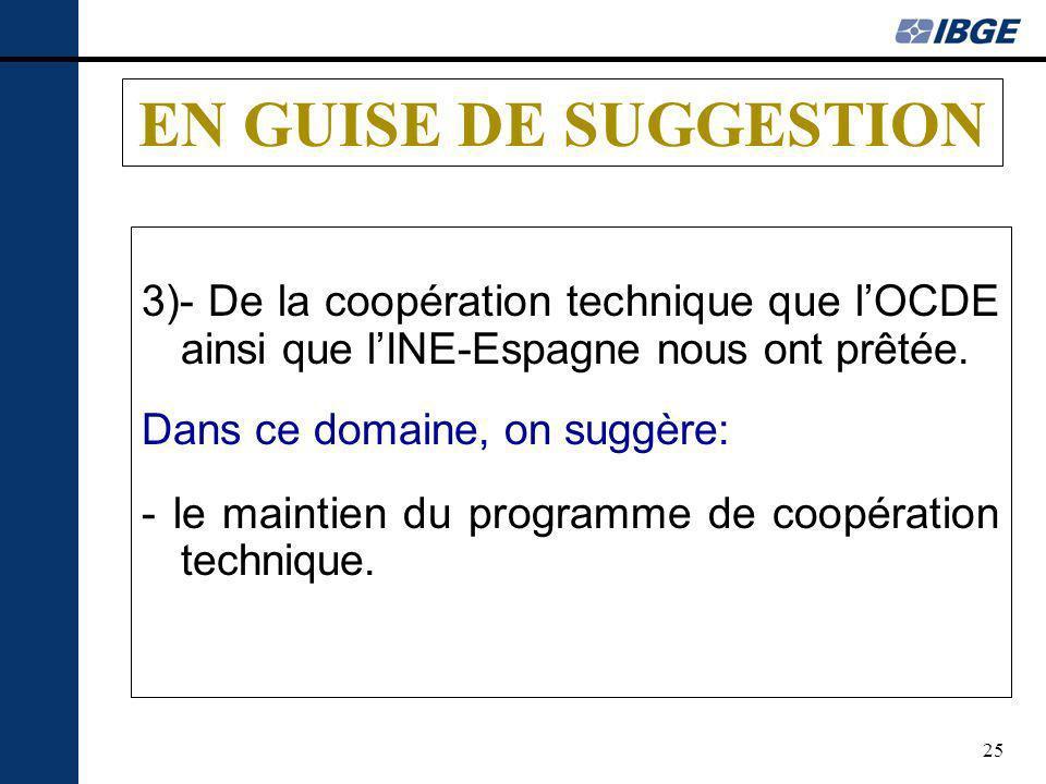25 EN GUISE DE SUGGESTION 3)- De la coopération technique que lOCDE ainsi que lINE-Espagne nous ont prêtée. Dans ce domaine, on suggère: - le maintien