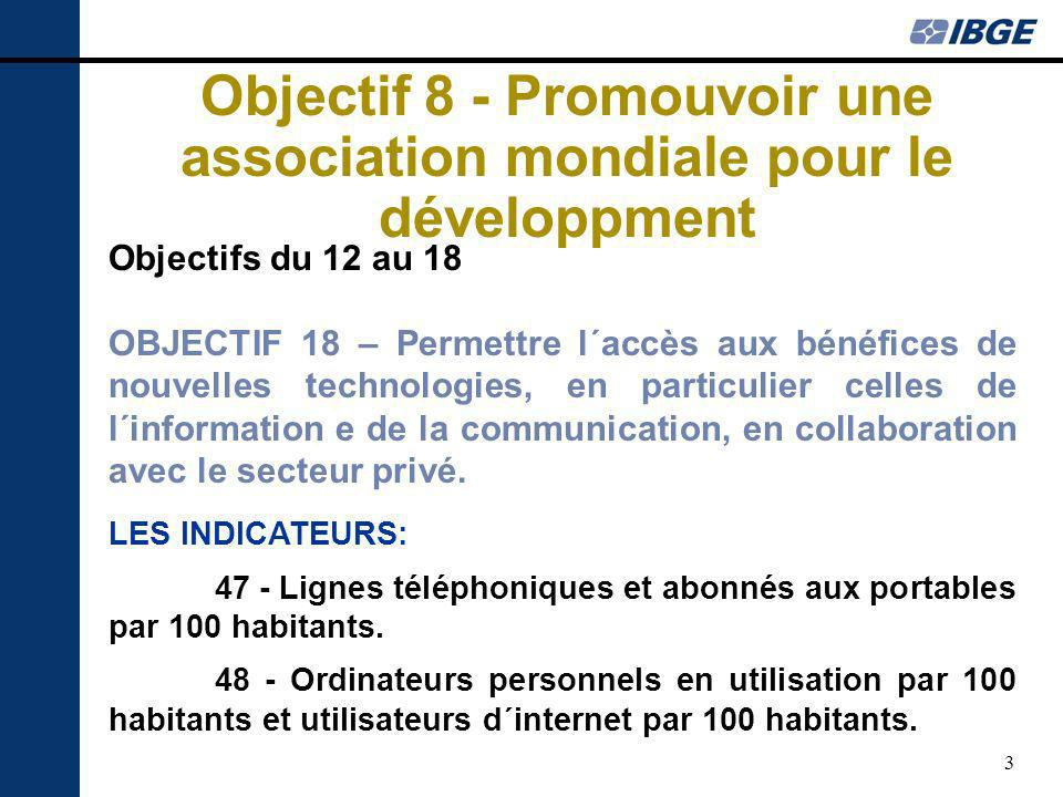 3 Objectif 8 - Promouvoir une association mondiale pour le développment Objectifs du 12 au 18 OBJECTIF 18 – Permettre l´accès aux bénéfices de nouvelles technologies, en particulier celles de l´information e de la communication, en collaboration avec le secteur privé.