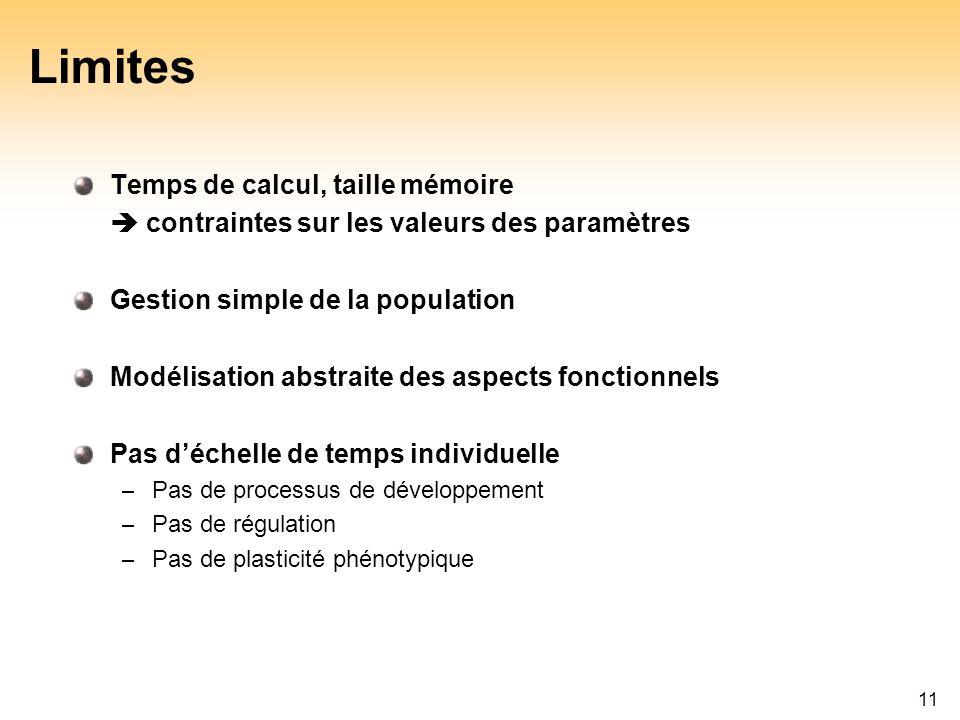 11 Limites Temps de calcul, taille mémoire contraintes sur les valeurs des paramètres Gestion simple de la population Modélisation abstraite des aspec