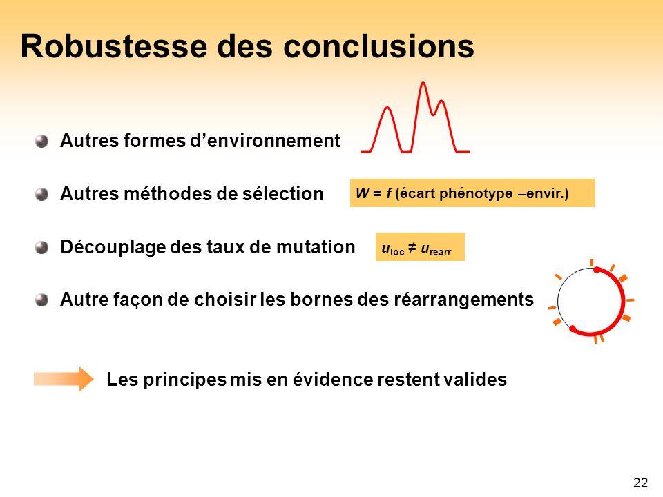 22 Robustesse des conclusions Autres formes denvironnement Autres méthodes de sélection Découplage des taux de mutation Autre façon de choisir les bor