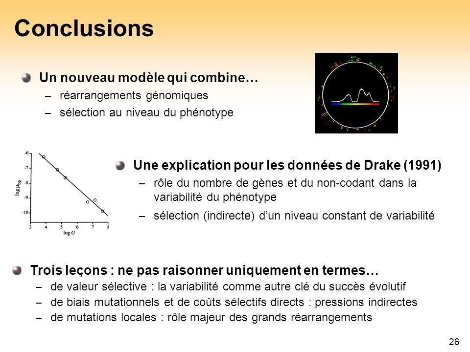 26 Conclusions Un nouveau modèle qui combine… – réarrangements génomiques – sélection au niveau du phénotype Trois leçons : ne pas raisonner uniquemen