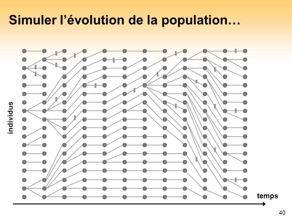 40 Simuler lévolution de la population… temps individus