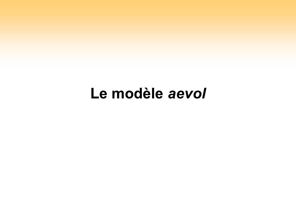Le modèle aevol