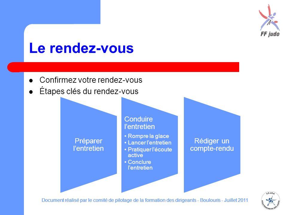 Le rendez-vous Confirmez votre rendez-vous Étapes clés du rendez-vous Document réalisé par le comité de pilotage de la formation des dirigeants - Boul