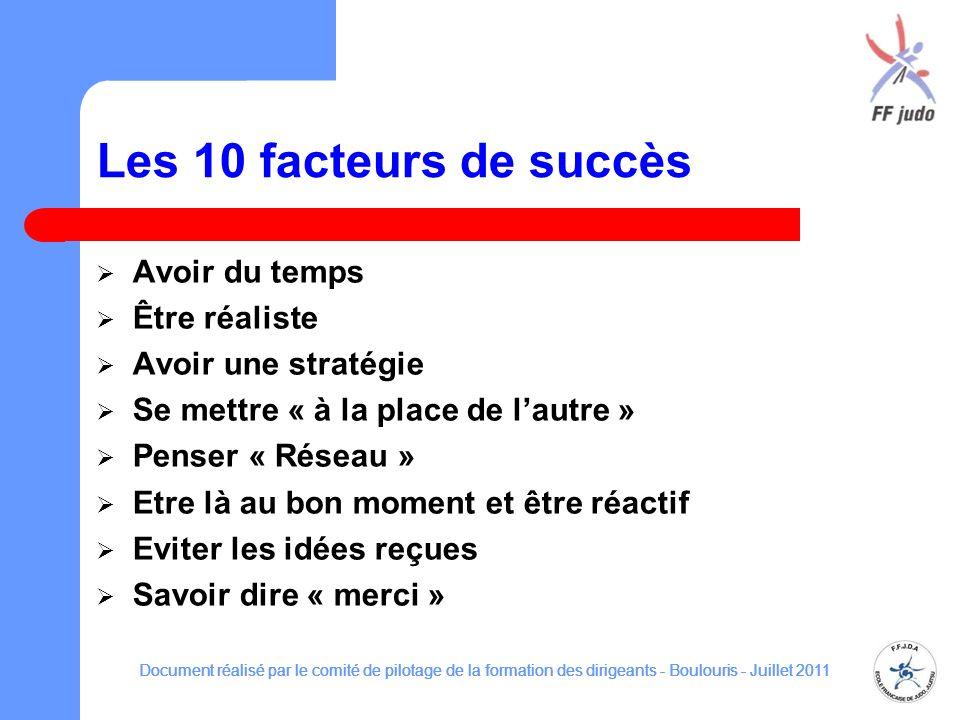 Les 10 facteurs de succès Avoir du temps Être réaliste Avoir une stratégie Se mettre « à la place de lautre » Penser « Réseau » Etre là au bon moment