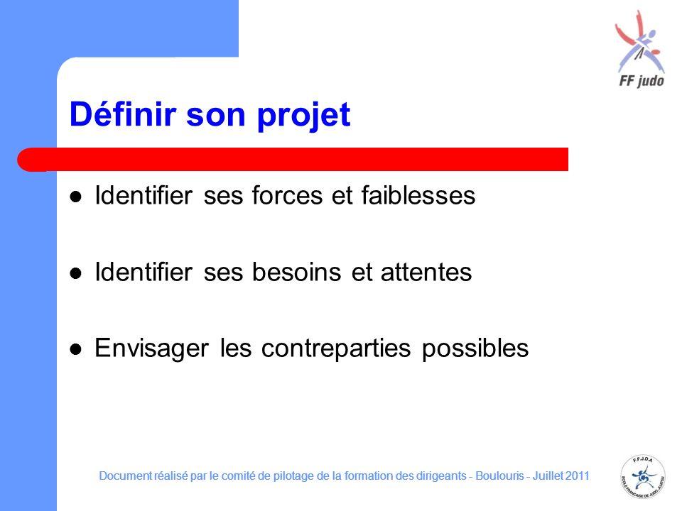 Définir son projet Identifier ses forces et faiblesses Identifier ses besoins et attentes Envisager les contreparties possibles Document réalisé par l