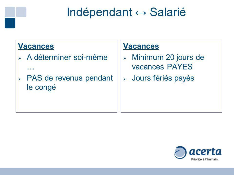 Indépendant Salarié Vacances A déterminer soi-même … PAS de revenus pendant le congé Vacances Minimum 20 jours de vacances PAYES Jours fériés payés