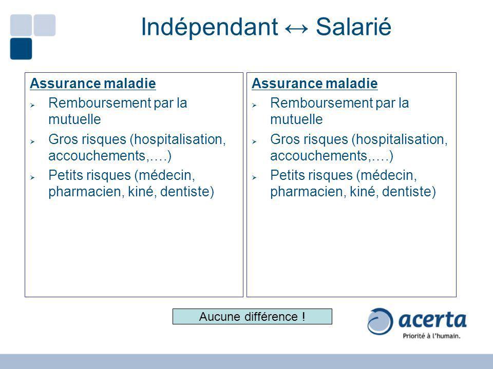 Indépendant Salarié Assurance maladie Remboursement par la mutuelle Gros risques (hospitalisation, accouchements,….) Petits risques (médecin, pharmaci