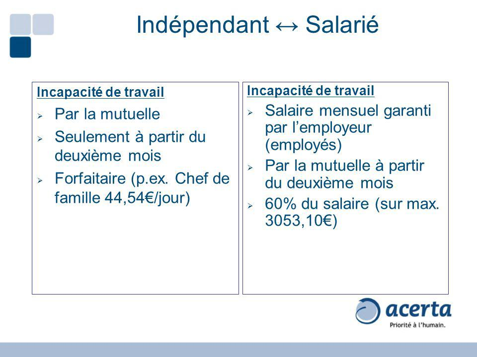 Indépendant Salarié Incapacité de travail Par la mutuelle Seulement à partir du deuxième mois Forfaitaire (p.ex.