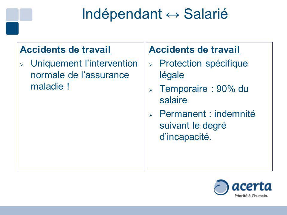 Indépendant Salarié Accidents de travail Uniquement lintervention normale de lassurance maladie ! Accidents de travail Protection spécifique légale Te