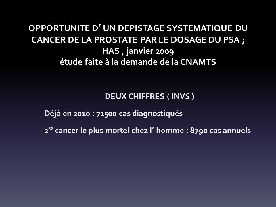 OPPORTUNITE D UN DEPISTAGE SYSTEMATIQUE DU CANCER DE LA PROSTATE PAR LE DOSAGE DU PSA ; HAS, janvier 2009 étude faite à la demande de la CNAMTS DEUX CHIFFRES ( INVS ) Déjà en 2010 : 71500 cas diagnostiqués 2° cancer le plus mortel chez l homme : 8790 cas annuels