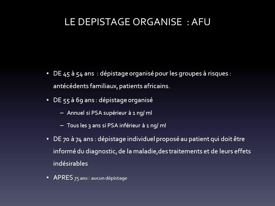 LE DEPISTAGE ORGANISE : AFU DE 45 à 54 ans : dépistage organisé pour les groupes à risques : antécédents familiaux, patients africains.