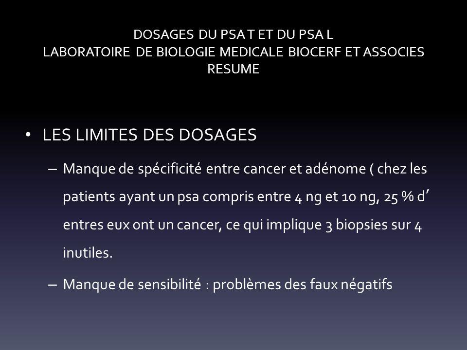 DOSAGES DU PSA T ET DU PSA L LABORATOIRE DE BIOLOGIE MEDICALE BIOCERF ET ASSOCIES RESUME LES LIMITES DES DOSAGES – Manque de spécificité entre cancer et adénome ( chez les patients ayant un psa compris entre 4 ng et 10 ng, 25 % d entres eux ont un cancer, ce qui implique 3 biopsies sur 4 inutiles.