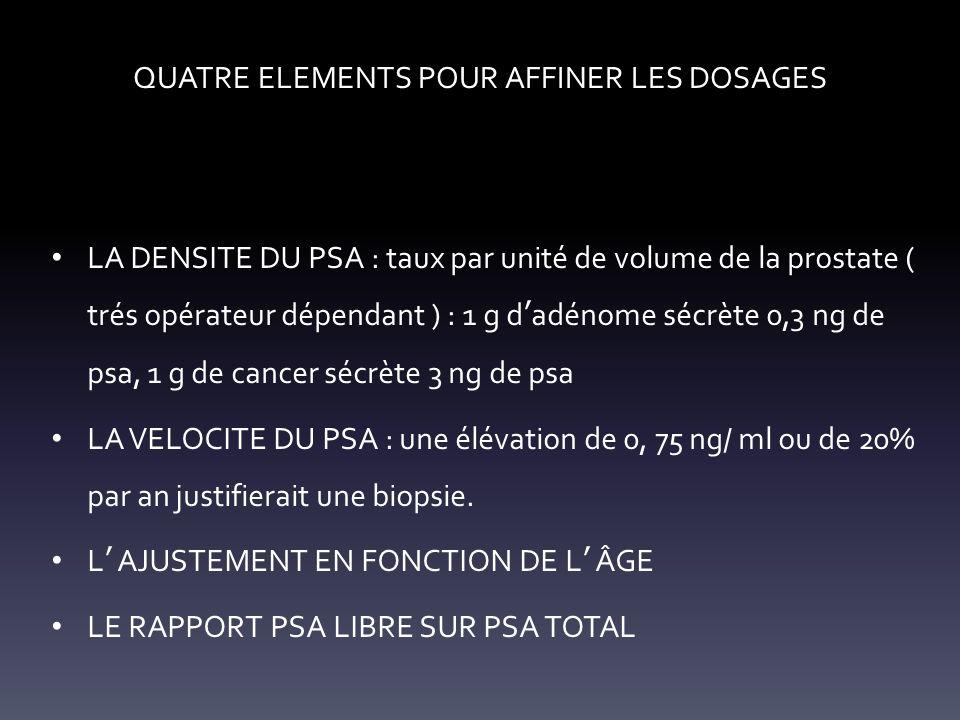 QUATRE ELEMENTS POUR AFFINER LES DOSAGES LA DENSITE DU PSA : taux par unité de volume de la prostate ( trés opérateur dépendant ) : 1 g d adénome sécrète 0,3 ng de psa, 1 g de cancer sécrète 3 ng de psa LA VELOCITE DU PSA : une élévation de 0, 75 ng/ ml ou de 20% par an justifierait une biopsie.