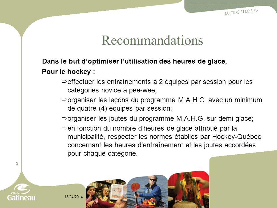 9 18/04/2014 Recommandations Dans le but doptimiser lutilisation des heures de glace, Pour le hockey : effectuer les entraînements à 2 équipes par ses