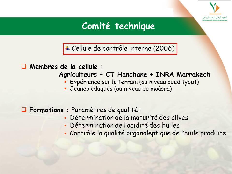 Membres de la cellule : Agriculteurs + CT Hanchane + INRA Marrakech Expérience sur le terrain (au niveau oued tyout) Jeunes éduqués (au niveau du maâs