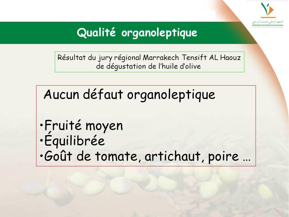 Qualité organoleptique Aucun défaut organoleptique Fruité moyen Équilibrée Goût de tomate, artichaut, poire … Résultat du jury régional Marrakech Tens