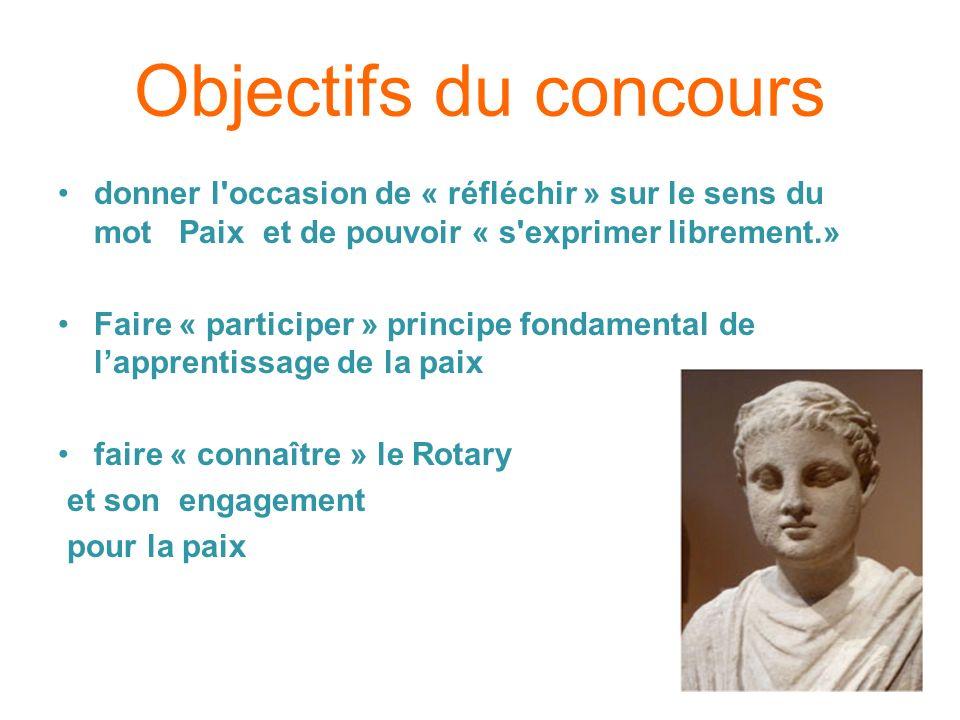 Objectifs du concours donner l'occasion de « réfléchir » sur le sens du mot Paix et de pouvoir « s'exprimer librement.» Faire « participer » principe