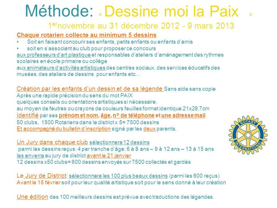Méthode: « Dessine moi la Paix » 1 er novembre au 31 décembre 2012 - 9 mars 2013 Chaque rotarien collecte au minimum 5 dessins Soit en faisant concour