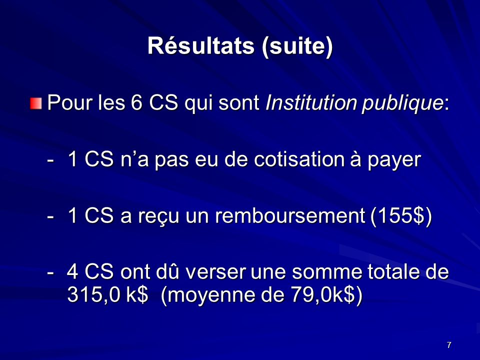 7 Résultats (suite) Pour les 6 CS qui sont Institution publique: -1 CS na pas eu de cotisation à payer -1 CS a reçu un remboursement (155$) -4 CS ont dû verser une somme totale de 315,0 k$ (moyenne de 79,0k$)
