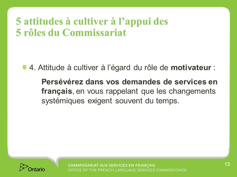 13 5 attitudes à cultiver à lappui des 5 rôles du Commissariat 4.