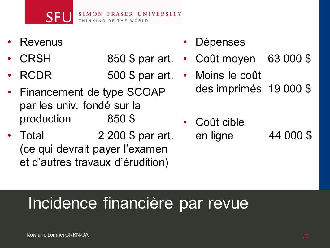 Rowland Lorimer CRKN-OA 13 Incidence financière par revue Revenus CRSH 850 $ par art.