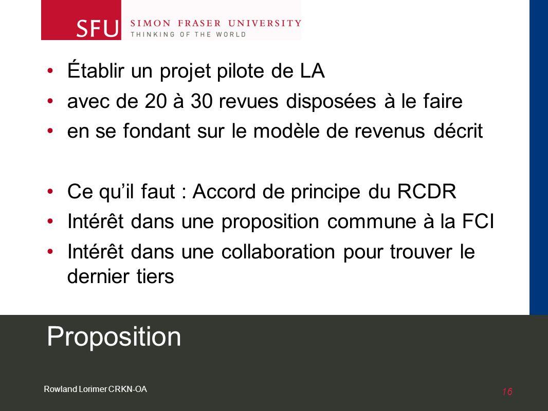 Rowland Lorimer CRKN-OA 16 Proposition Établir un projet pilote de LA avec de 20 à 30 revues disposées à le faire en se fondant sur le modèle de revenus décrit Ce quil faut : Accord de principe du RCDR Intérêt dans une proposition commune à la FCI Intérêt dans une collaboration pour trouver le dernier tiers