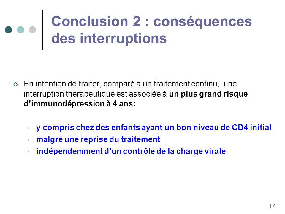 17 Conclusion 2 : conséquences des interruptions En intention de traiter, comparé à un traitement continu, une interruption thérapeutique est associée à un plus grand risque dimmunodépression à 4 ans: y compris chez des enfants ayant un bon niveau de CD4 initial malgré une reprise du traitement indépendemment dun contrôle de la charge virale