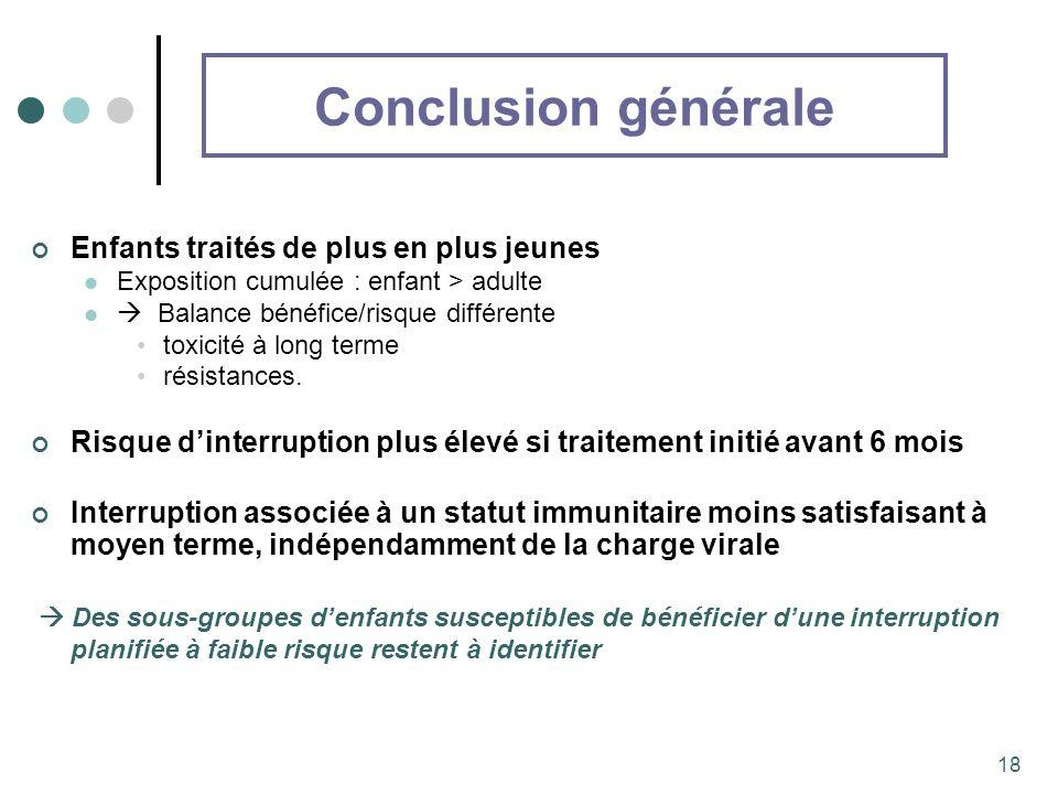 18 Conclusion générale Enfants traités de plus en plus jeunes Exposition cumulée : enfant > adulte Balance bénéfice/risque différente toxicité à long