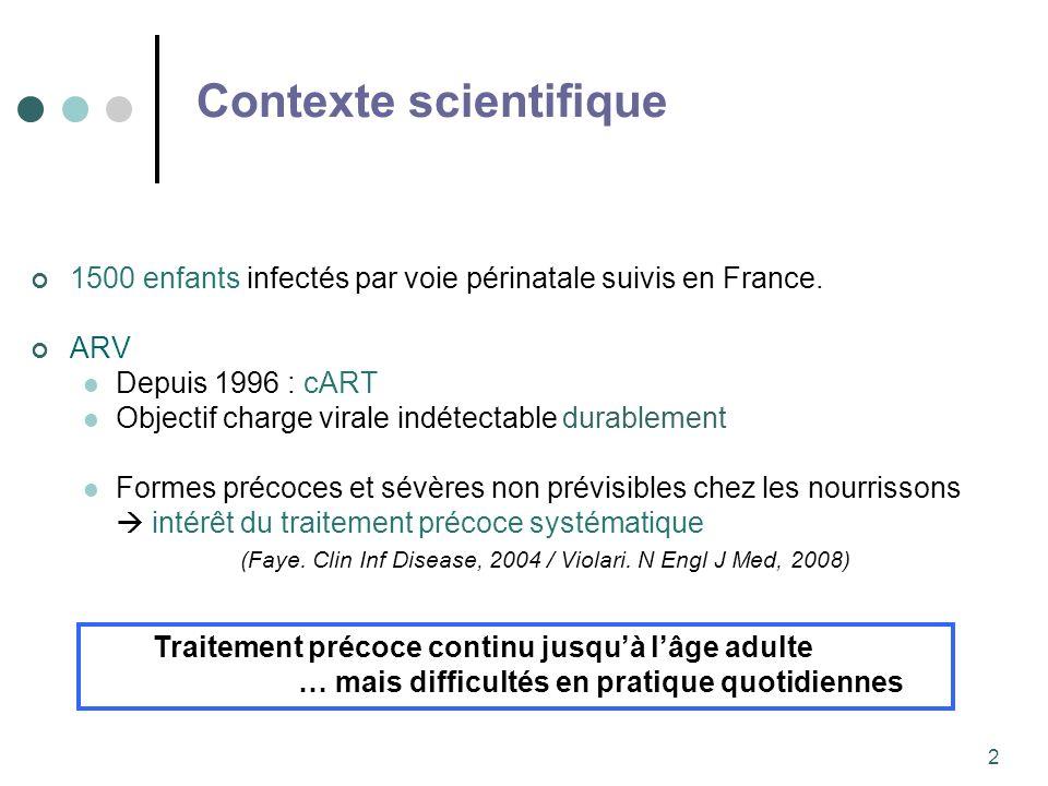 2 Contexte scientifique 1500 enfants infectés par voie périnatale suivis en France. ARV Depuis 1996 : cART Objectif charge virale indétectable durable