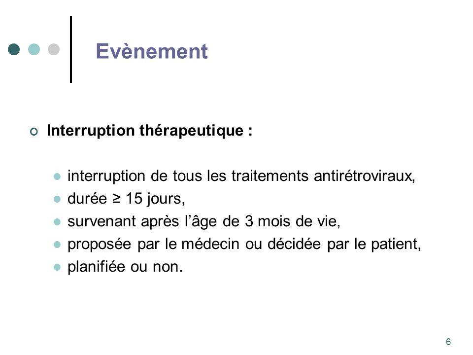 6 Evènement Interruption thérapeutique : interruption de tous les traitements antirétroviraux, durée 15 jours, survenant après lâge de 3 mois de vie, proposée par le médecin ou décidée par le patient, planifiée ou non.