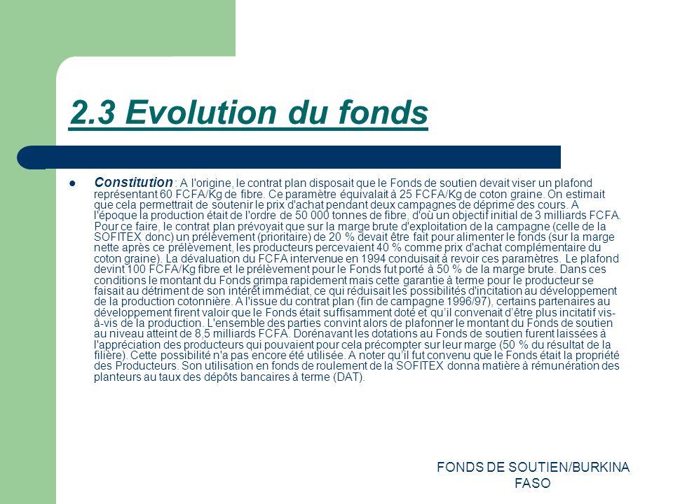 FONDS DE SOUTIEN/BURKINA FASO 2.3 Evolution du fonds Constitution : A l origine, le contrat plan disposait que le Fonds de soutien devait viser un plafond représentant 60 FCFA/Kg de fibre.