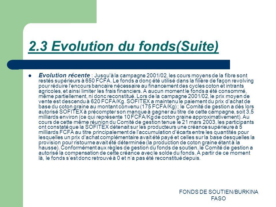 FONDS DE SOUTIEN/BURKINA FASO 2.3 Evolution du fonds(Suite) Evolution récente : Jusqu à la campagne 2001/02, les cours moyens de la fibre sont restés supérieurs à 650 FCFA.