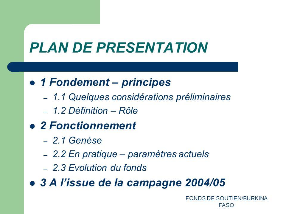 FONDS DE SOUTIEN/BURKINA FASO PLAN DE PRESENTATION 1 Fondement – principes – 1.1 Quelques considérations préliminaires – 1.2 Définition – Rôle 2 Fonctionnement – 2.1 Genèse – 2.2 En pratique – paramètres actuels – 2.3 Evolution du fonds 3 A lissue de la campagne 2004/05