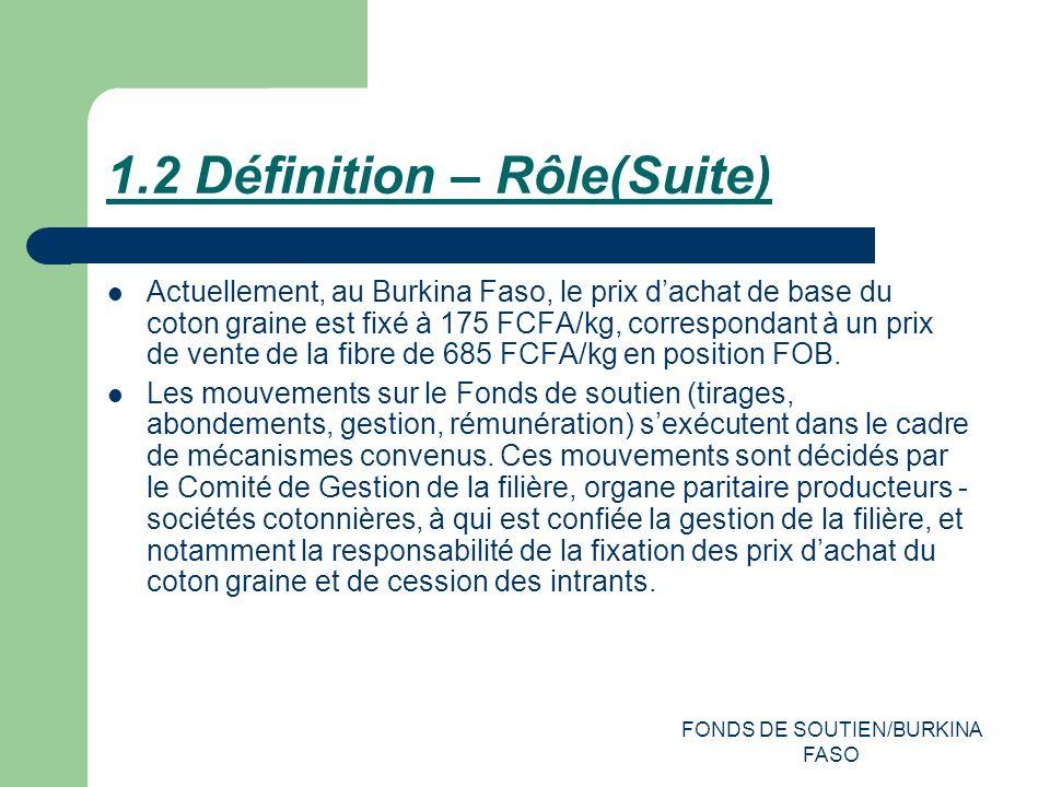 FONDS DE SOUTIEN/BURKINA FASO 1.2 Définition – Rôle(Suite) Actuellement, au Burkina Faso, le prix dachat de base du coton graine est fixé à 175 FCFA/kg, correspondant à un prix de vente de la fibre de 685 FCFA/kg en position FOB.