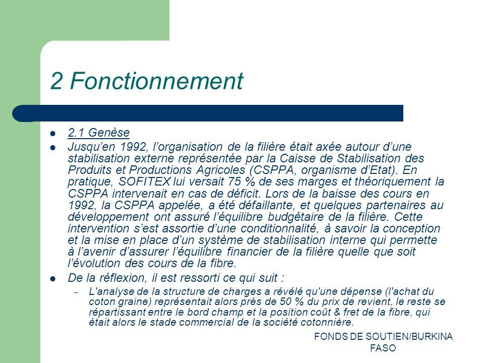 FONDS DE SOUTIEN/BURKINA FASO 2 Fonctionnement 2.1 Genèse Jusquen 1992, lorganisation de la filière était axée autour dune stabilisation externe représentée par la Caisse de Stabilisation des Produits et Productions Agricoles (CSPPA, organisme dEtat).