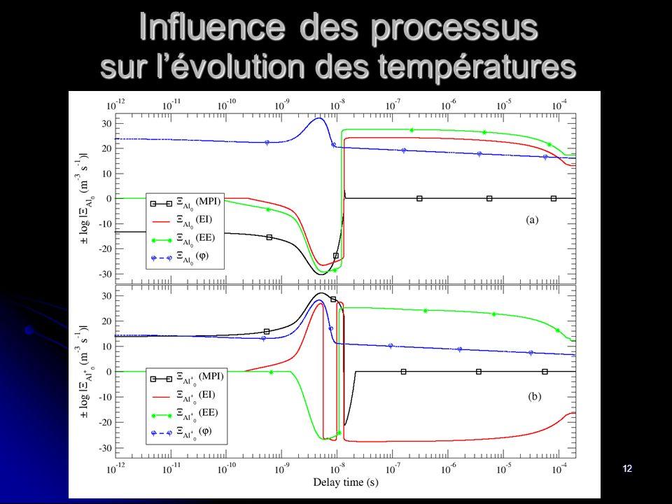 12 Influence des processus sur lévolution des températures