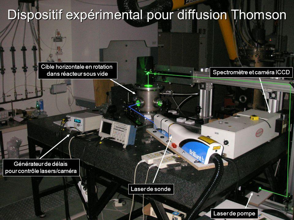 19 Dispositif expérimental pour diffusion Thomson Cible horizontale en rotation dans réacteur sous vide Générateur de délais pour contrôle lasers/camé