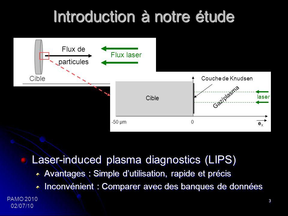 3 Laser-induced plasma diagnostics (LIPS) Avantages : Simple dutilisation, rapide et précis Inconvénient : Comparer avec des banques de données Introd