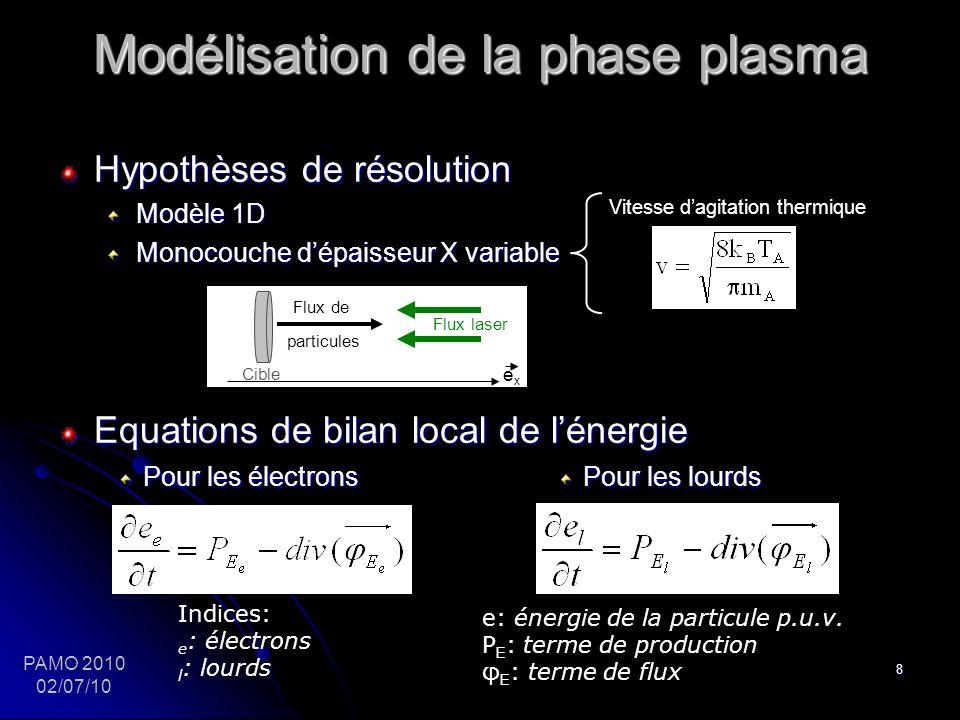 8 Modélisation de la phase plasma Hypothèses de résolution Modèle 1D Monocouche dépaisseur X variable Equations de bilan local de lénergie Pour les él