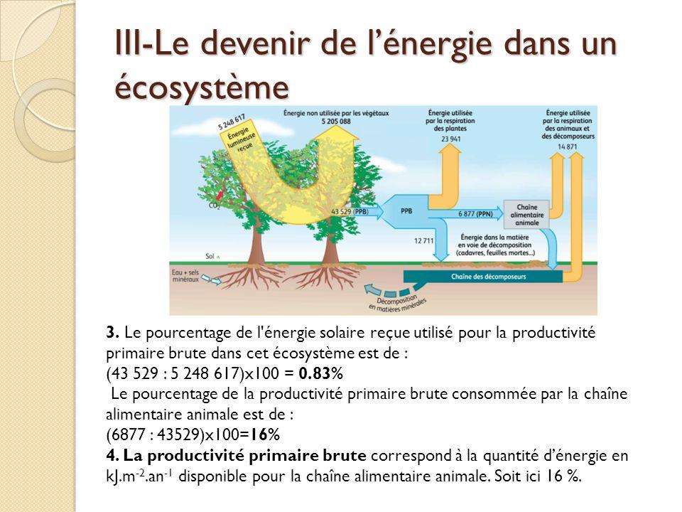 III-Le devenir de lénergie dans un écosystème 3. Le pourcentage de l'énergie solaire reçue utilisé pour la productivité primaire brute dans cet écosys