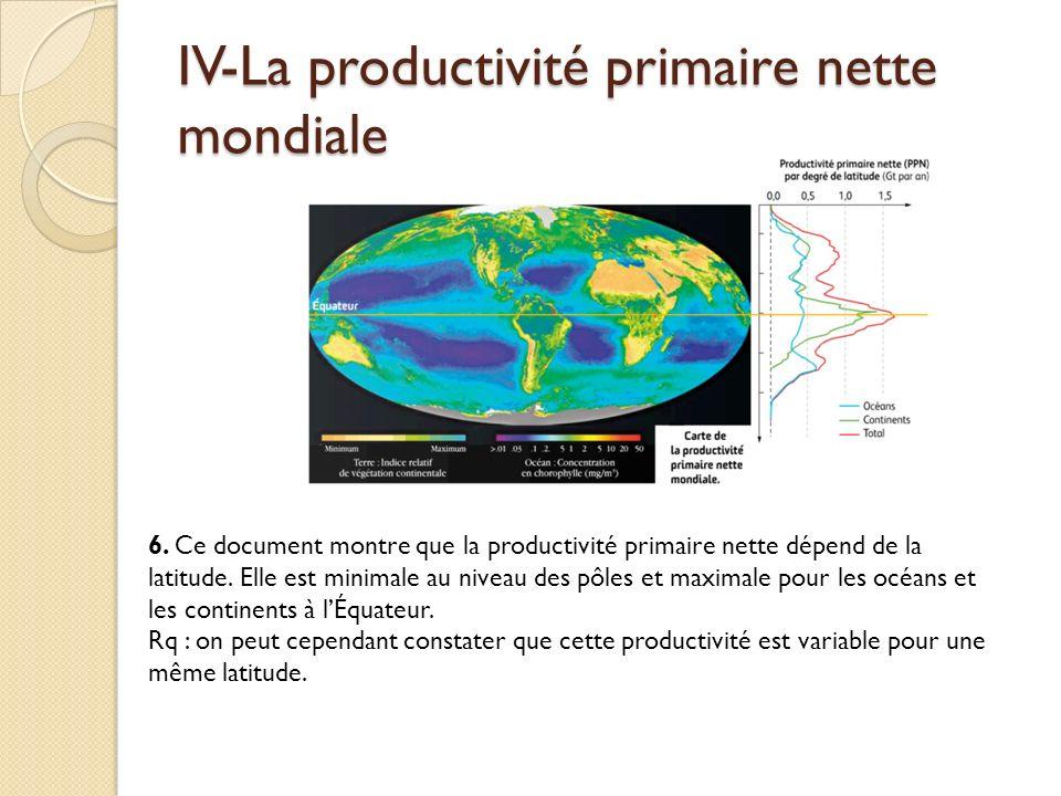 IV-La productivité primaire nette mondiale 6. Ce document montre que la productivité primaire nette dépend de la latitude. Elle est minimale au niveau