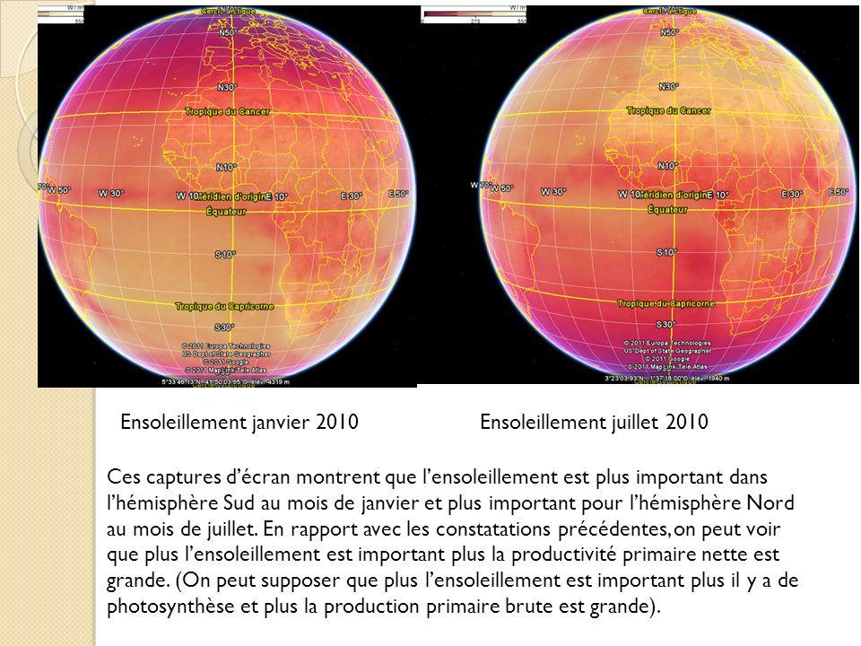 Ensoleillement janvier 2010 Ensoleillement juillet 2010 Ces captures décran montrent que lensoleillement est plus important dans lhémisphère Sud au mois de janvier et plus important pour lhémisphère Nord au mois de juillet.