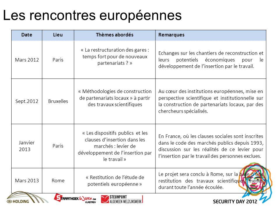 Les rencontres européennes DateLieuThèmes abordésRemarques Mars 2012Paris « La restructuration des gares : temps fort pour de nouveaux partenariats ?
