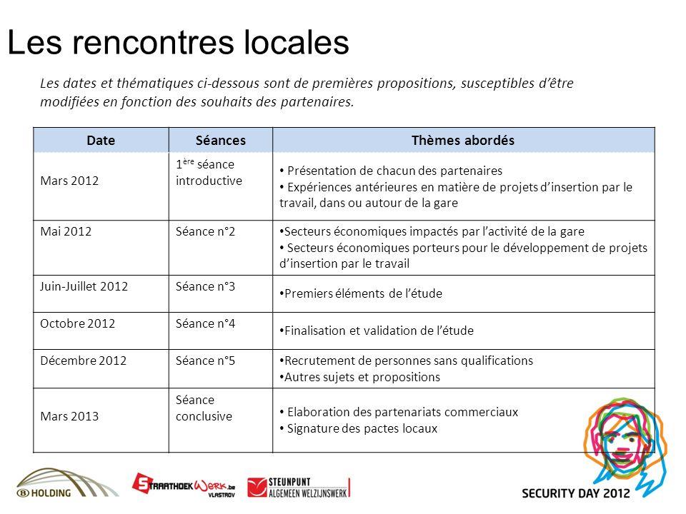 Les rencontres locales DateSéancesThèmes abordés Mars 2012 1 ère séance introductive Présentation de chacun des partenaires Expériences antérieures en